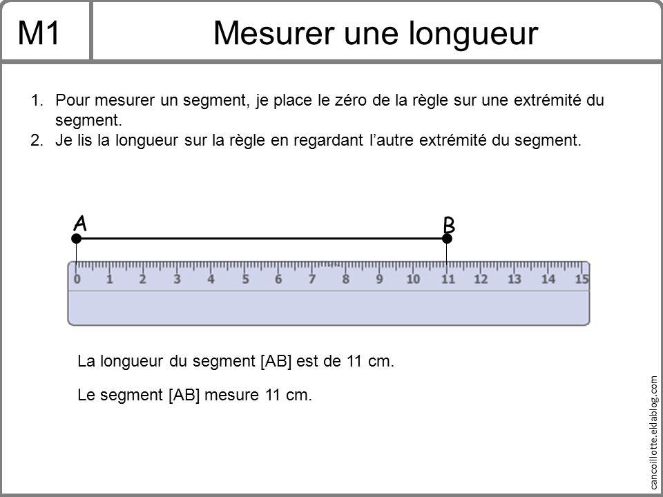 M1 Mesurer une longueur A B