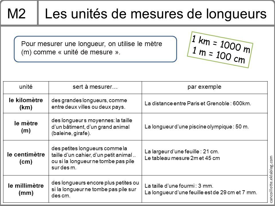 Les unités de mesures de longueurs