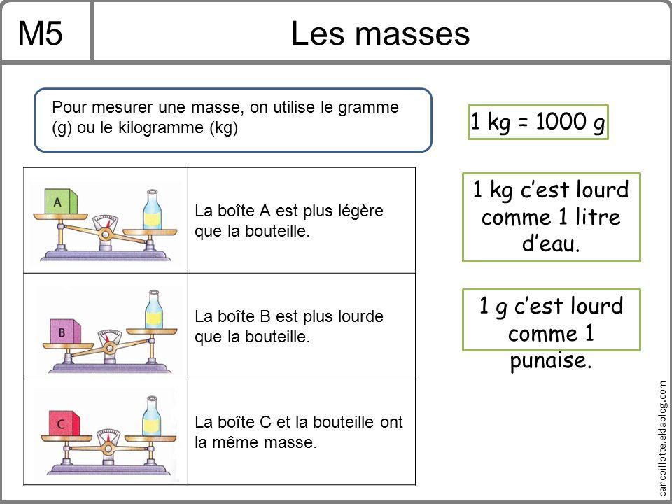 M5 Les masses 1 kg = 1000 g 1 kg c'est lourd comme 1 litre d'eau.
