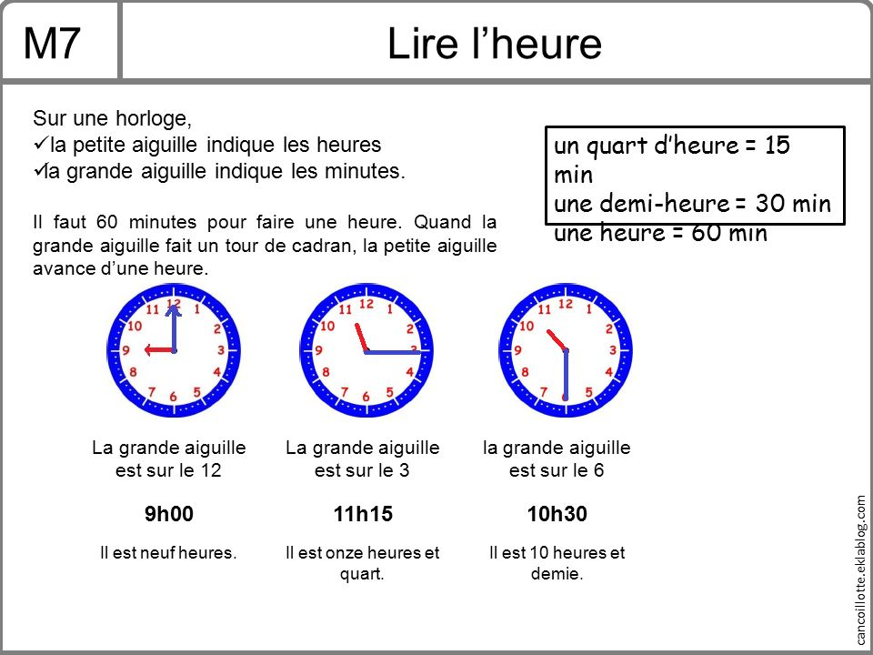 M7 Lire l'heure un quart d'heure = 15 min une demi-heure = 30 min