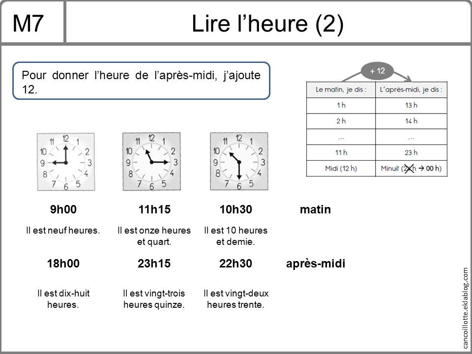 M7 Lire l'heure (2) Pour donner l'heure de l'après-midi, j'ajoute 12.