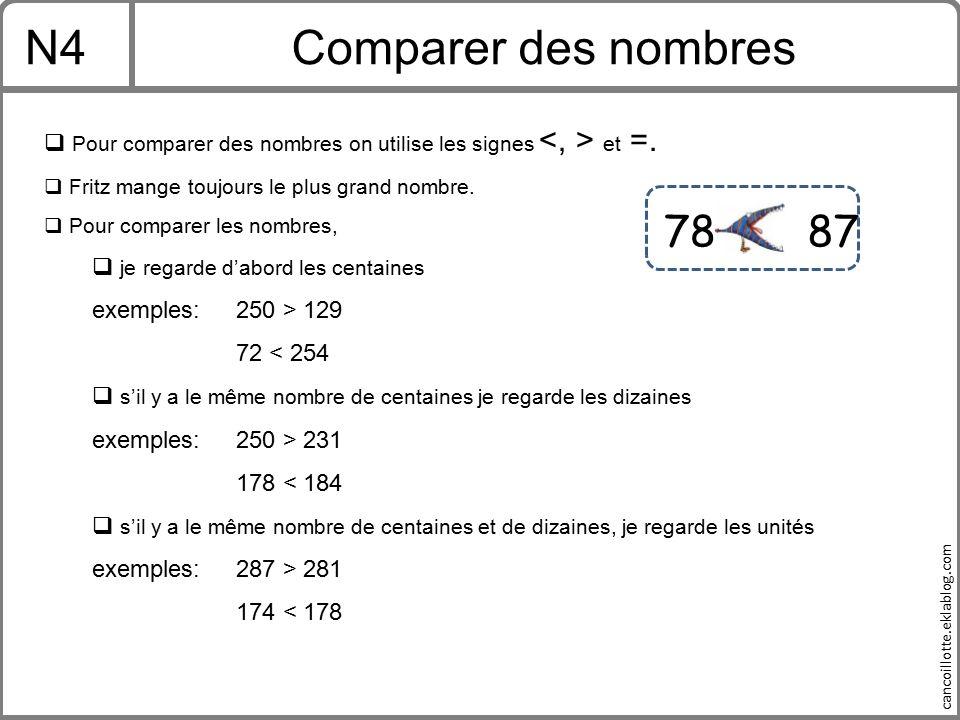 N4 Comparer des nombres. Pour comparer des nombres on utilise les signes <, > et =. Fritz mange toujours le plus grand nombre.