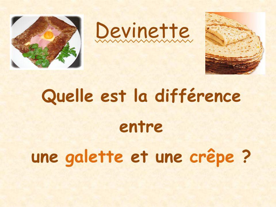 Quelle est la différence entre une galette et une crêpe