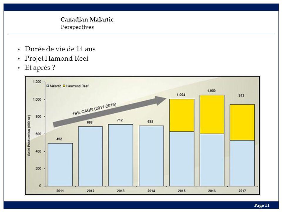 Durée de vie de 14 ans Projet Hamond Reef Et après Canadian Malartic