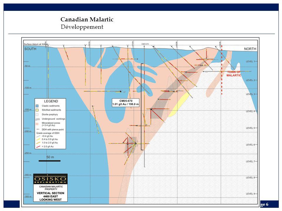 Canadian Malartic Développement