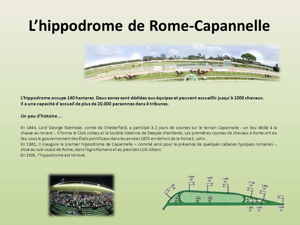 L'hippodrome de Rome-Capannelle