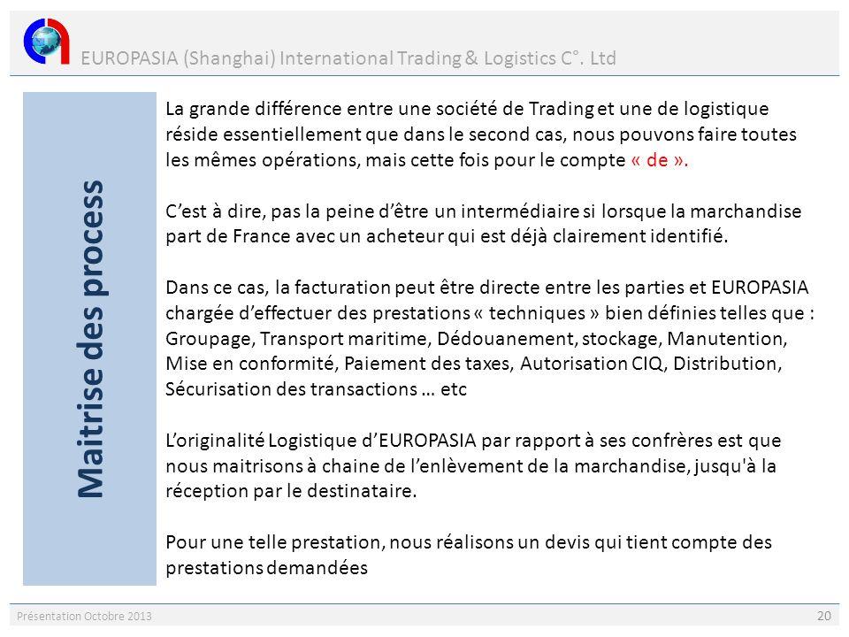 EUROPASIA (Shanghai) International Trading & Logistics C°. Ltd