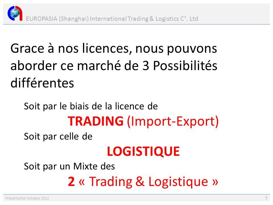 TRADING (Import-Export) LOGISTIQUE 2 « Trading & Logistique »