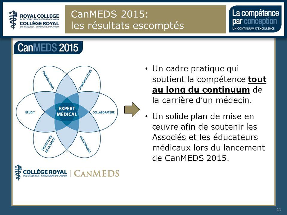 CanMEDS 2015: les résultats escomptés