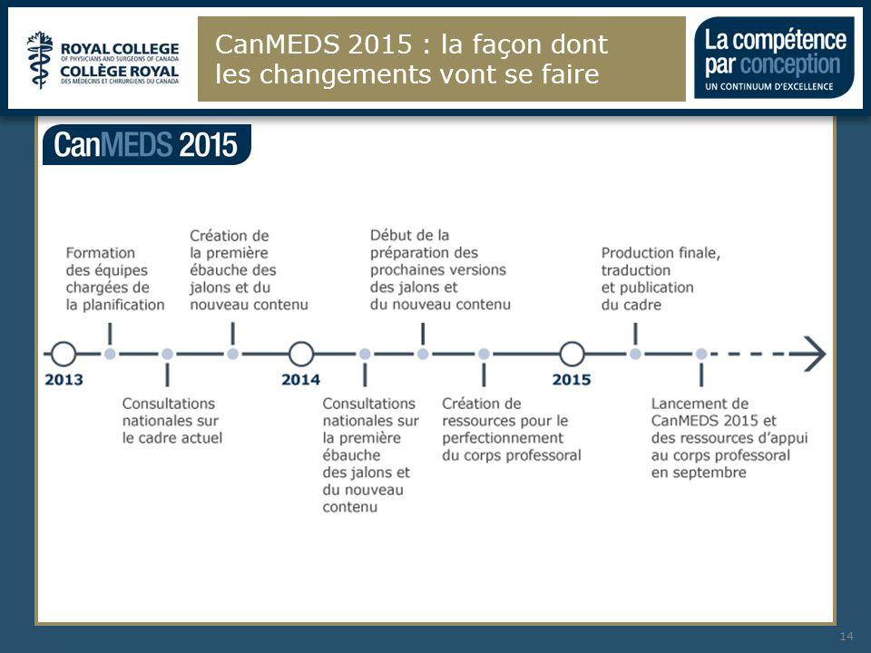 CanMEDS 2015 : la façon dont les changements vont se faire