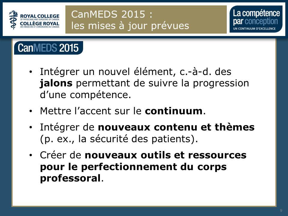 CanMEDS 2015 : les mises à jour prévues