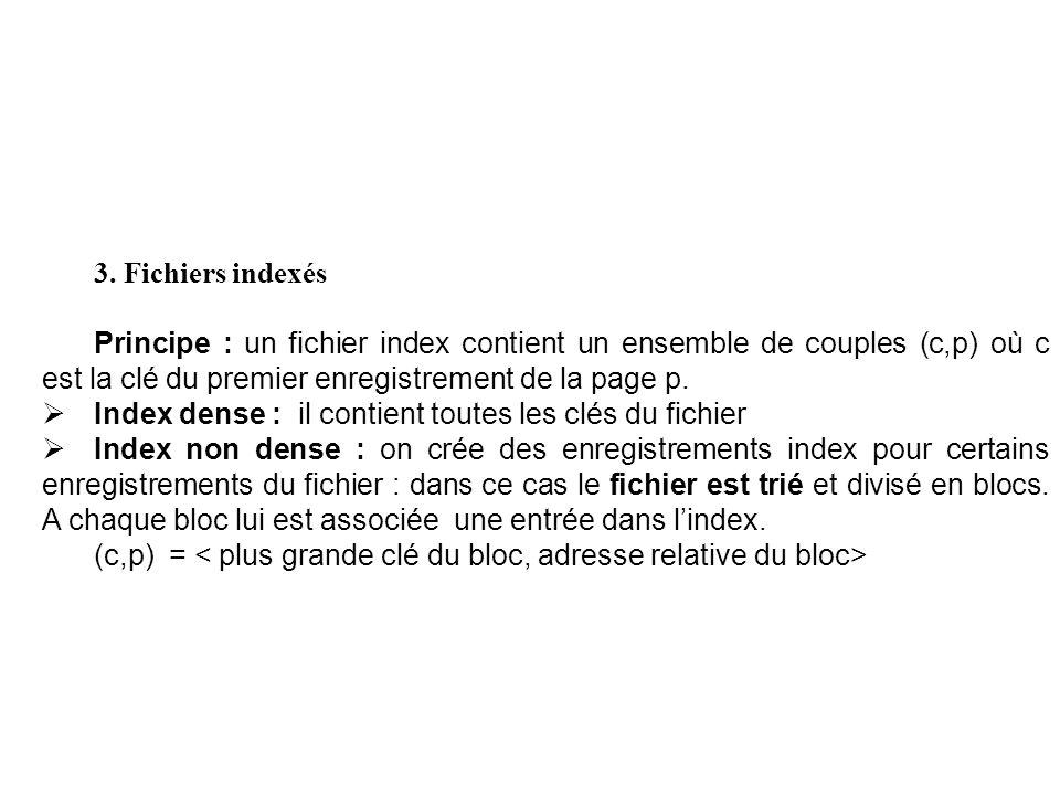 3. Fichiers indexés Principe : un fichier index contient un ensemble de couples (c,p) où c est la clé du premier enregistrement de la page p.