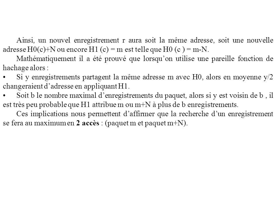 Ainsi, un nouvel enregistrement r aura soit la même adresse, soit une nouvelle adresse H0(c)+N ou encore H1 (c) = m est telle que H0 (c ) = m-N.