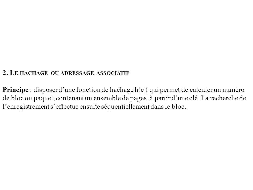 2. Le hachage ou adressage associatif