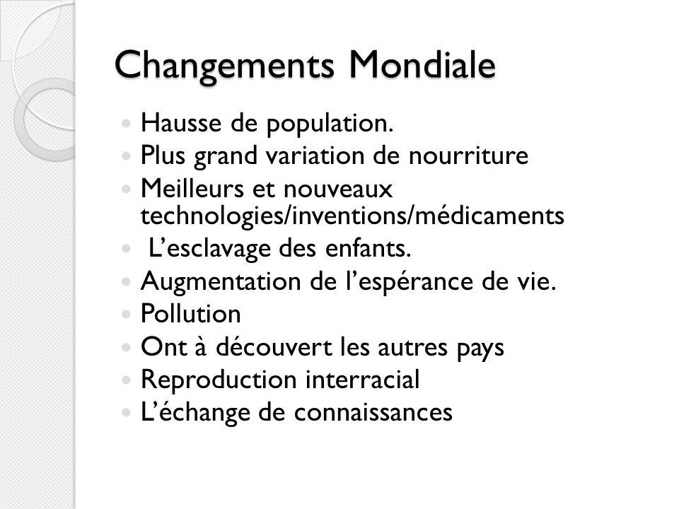 Changements Mondiale Hausse de population.