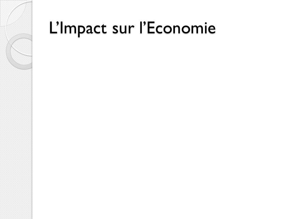 L'Impact sur l'Economie
