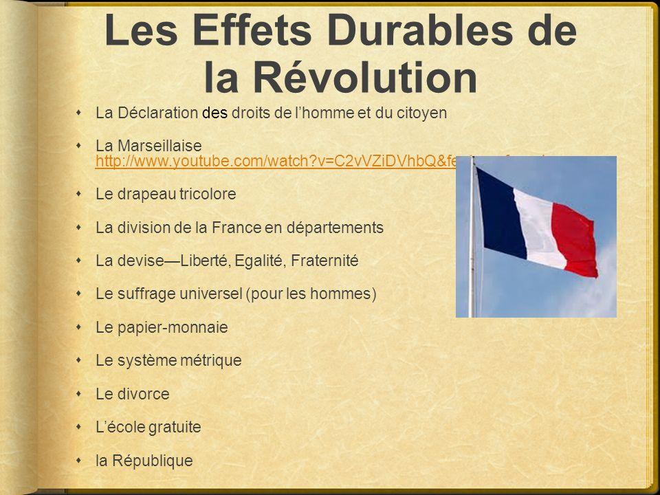 Les Effets Durables de la Révolution