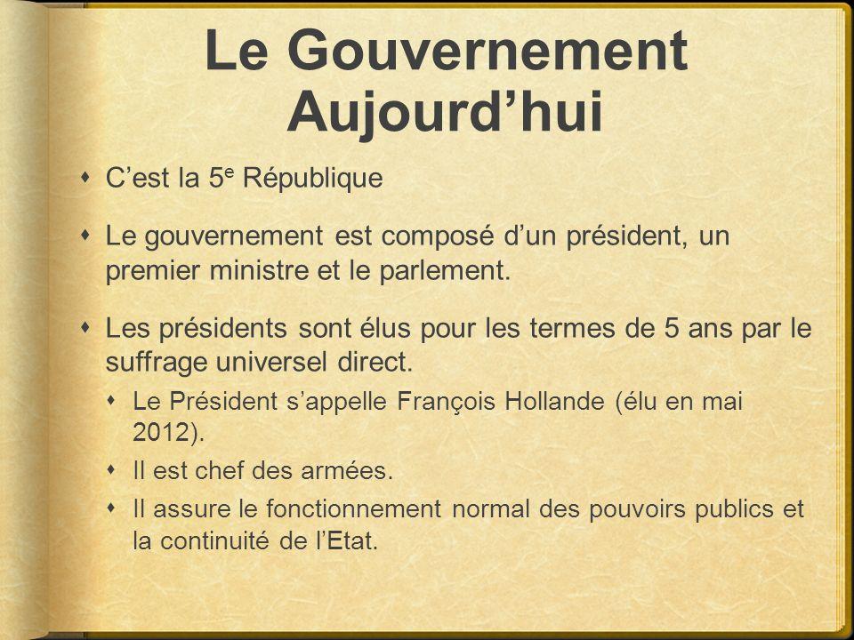 Le Gouvernement Aujourd'hui