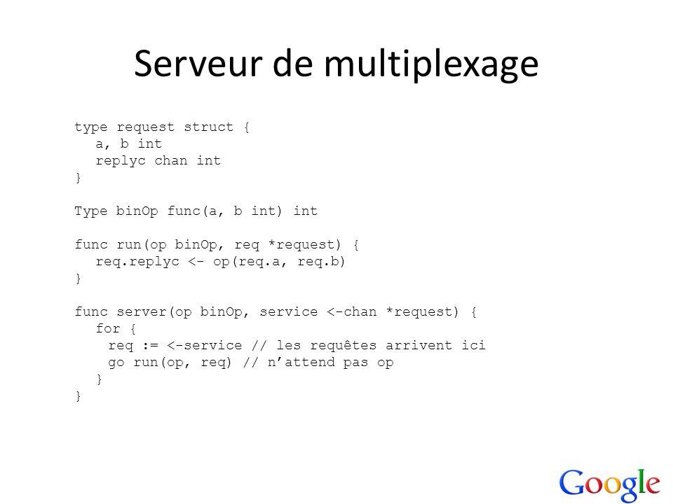 Serveur de multiplexage