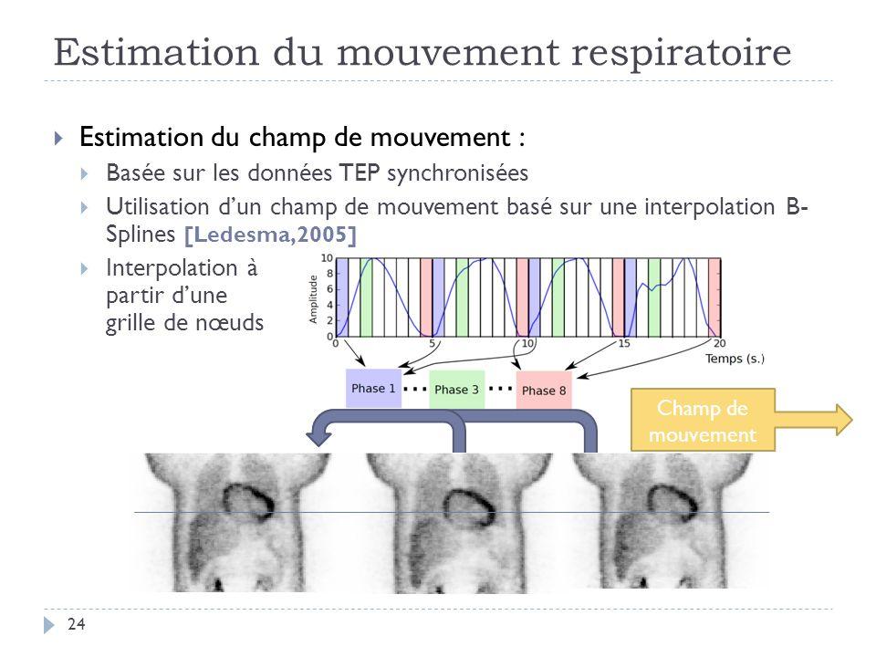 Estimation du mouvement respiratoire