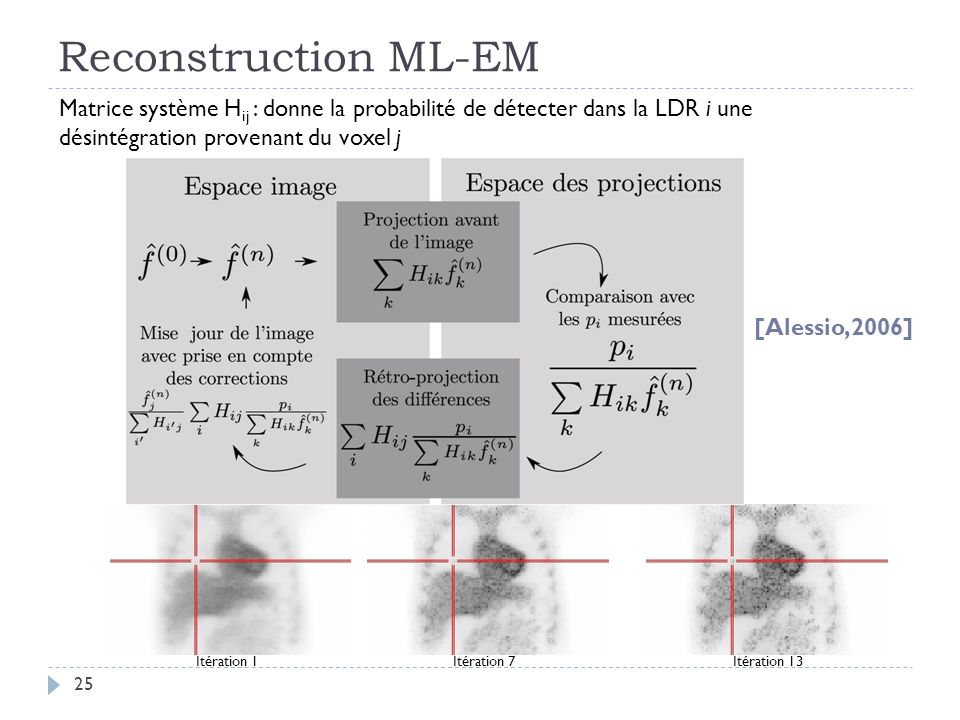 Reconstruction ML-EM Matrice système Hij : donne la probabilité de détecter dans la LDR i une désintégration provenant du voxel j.