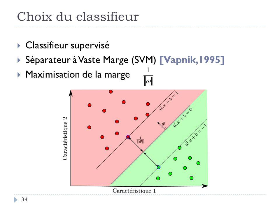 Choix du classifieur Classifieur supervisé