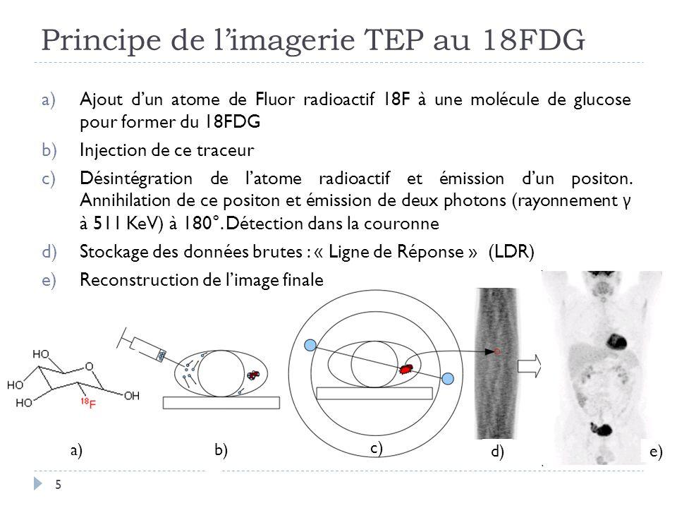 Principe de l'imagerie TEP au 18FDG