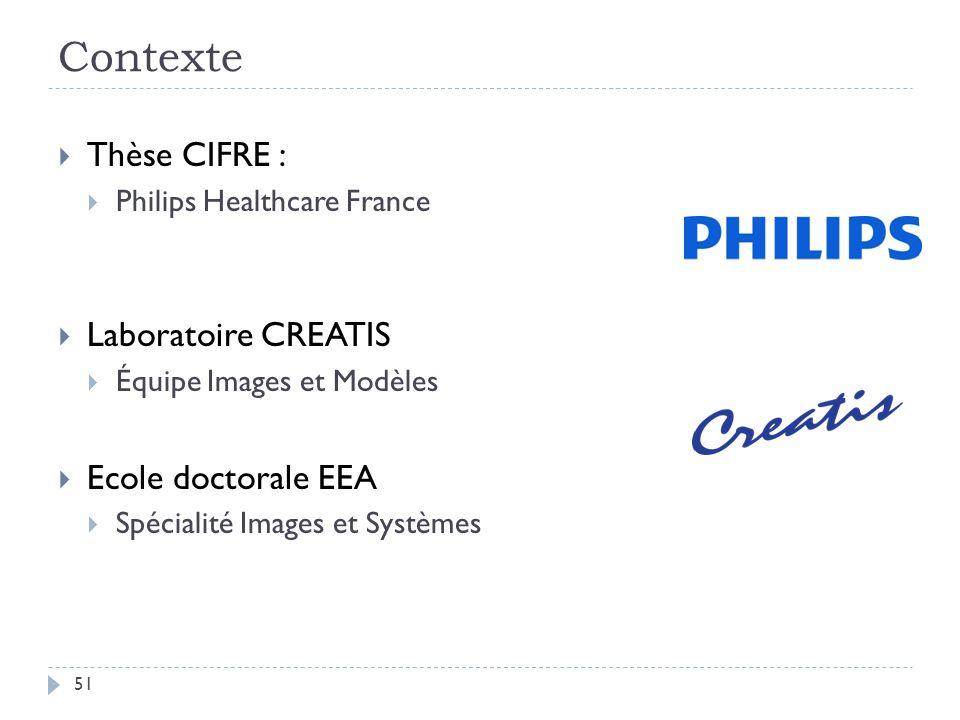 Contexte Thèse CIFRE : Laboratoire CREATIS Ecole doctorale EEA