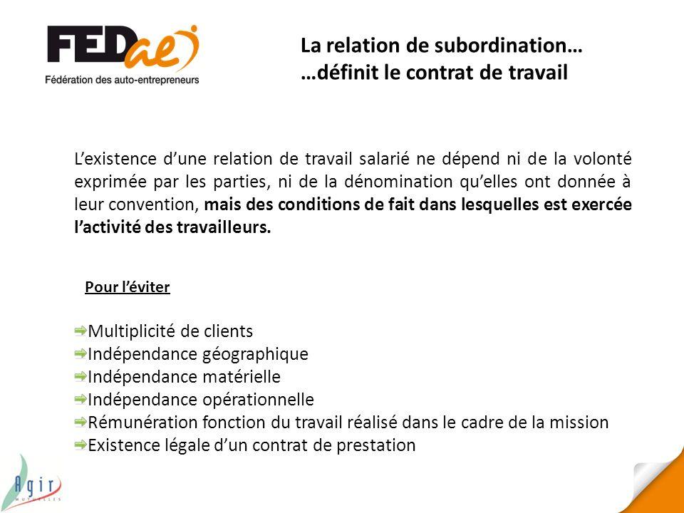 La relation de subordination… …définit le contrat de travail
