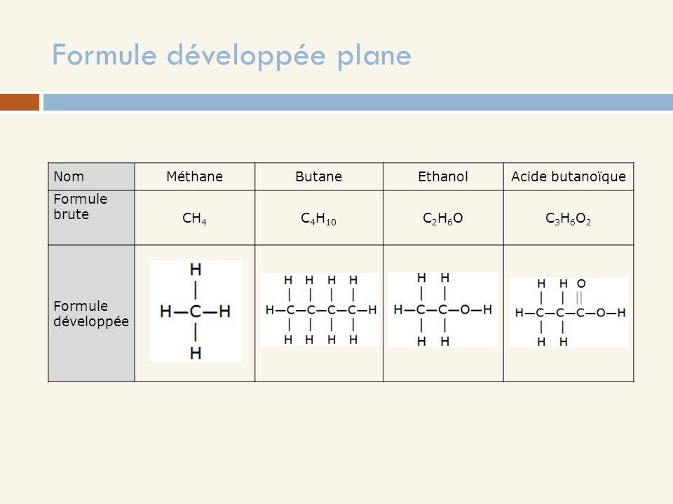 Formule développée plane