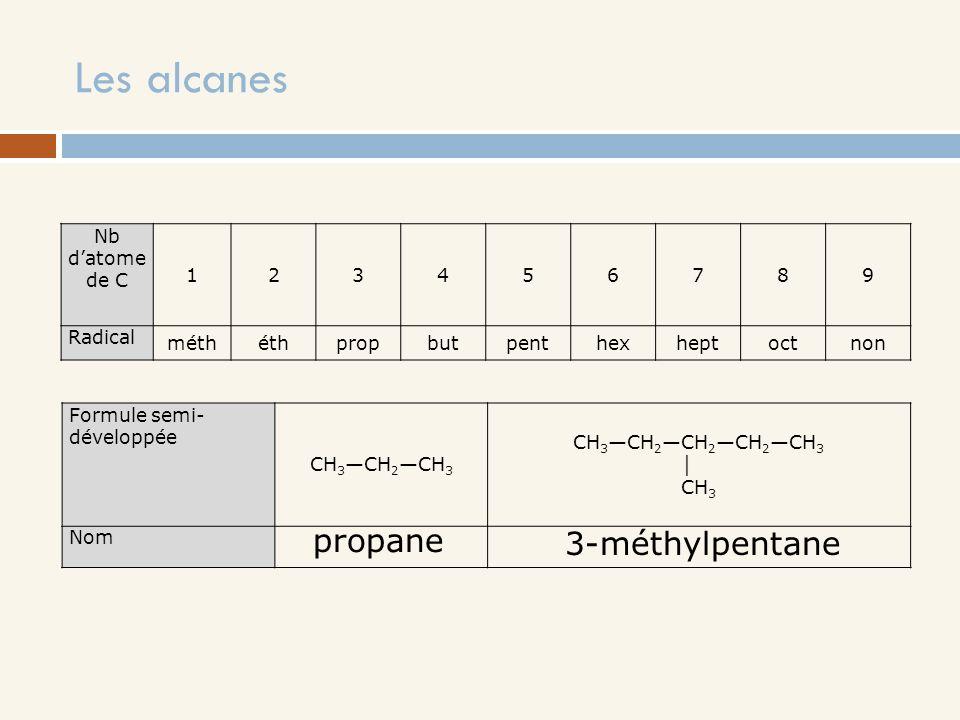 Les alcanes propane 3-méthylpentane Nb d'atome de C 1 2 3 4 5 6 7 8 9