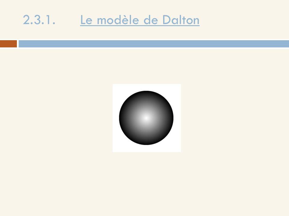 2.3.1. Le modèle de Dalton