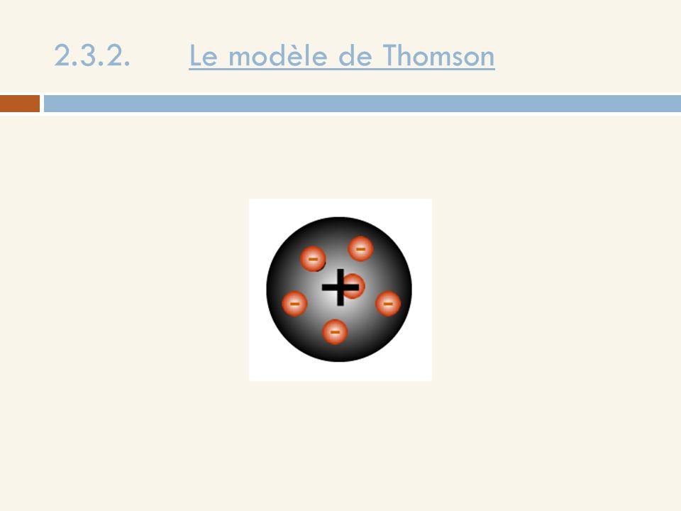 2.3.2. Le modèle de Thomson