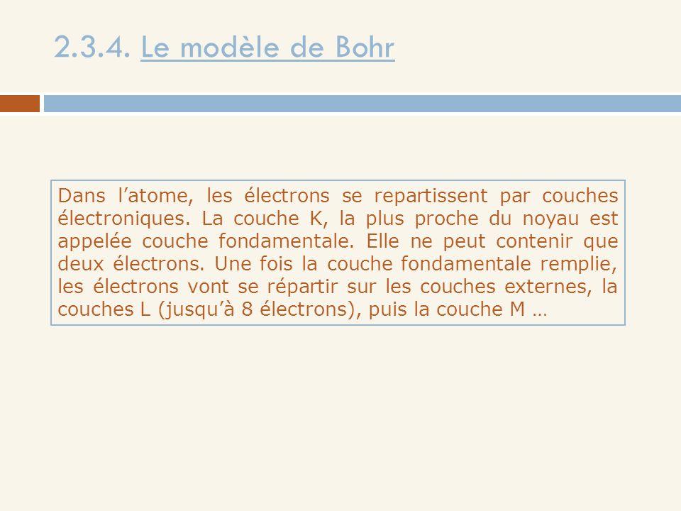 2.3.4. Le modèle de Bohr