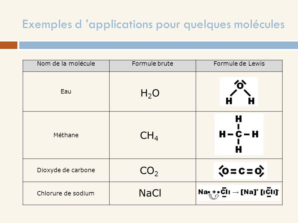 Exemples d 'applications pour quelques molécules