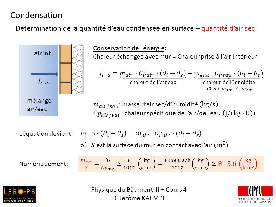 Physique du Bâtiment III – Cours 4