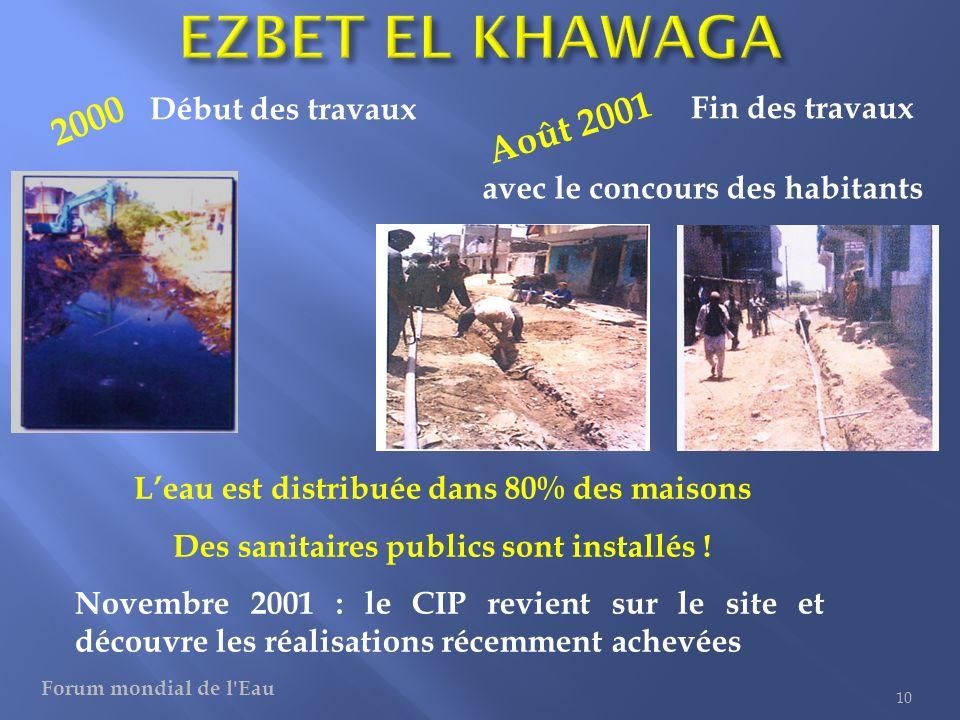 EZBET EL KHAWAGA 2000 Août 2001 Début des travaux Fin des travaux