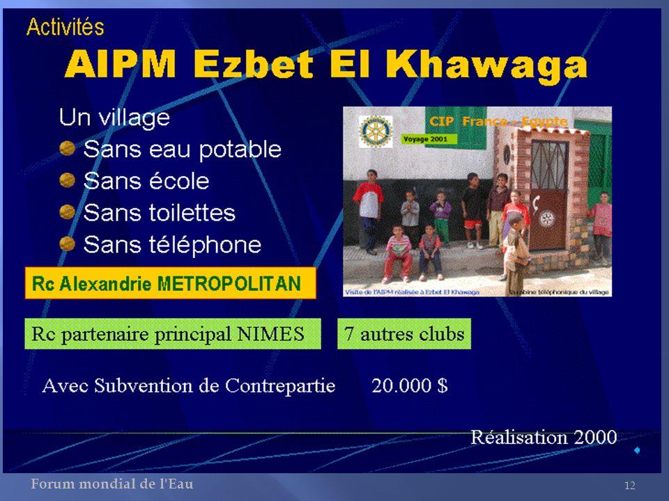EZBET EL KHAWAGA Cette action a été accompagnée de fournitures pour le fonctionnement de la nouvelle école.