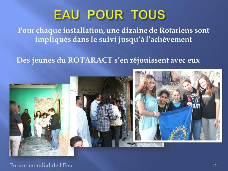 Des jeunes du ROTARACT s'en réjouissent avec eux