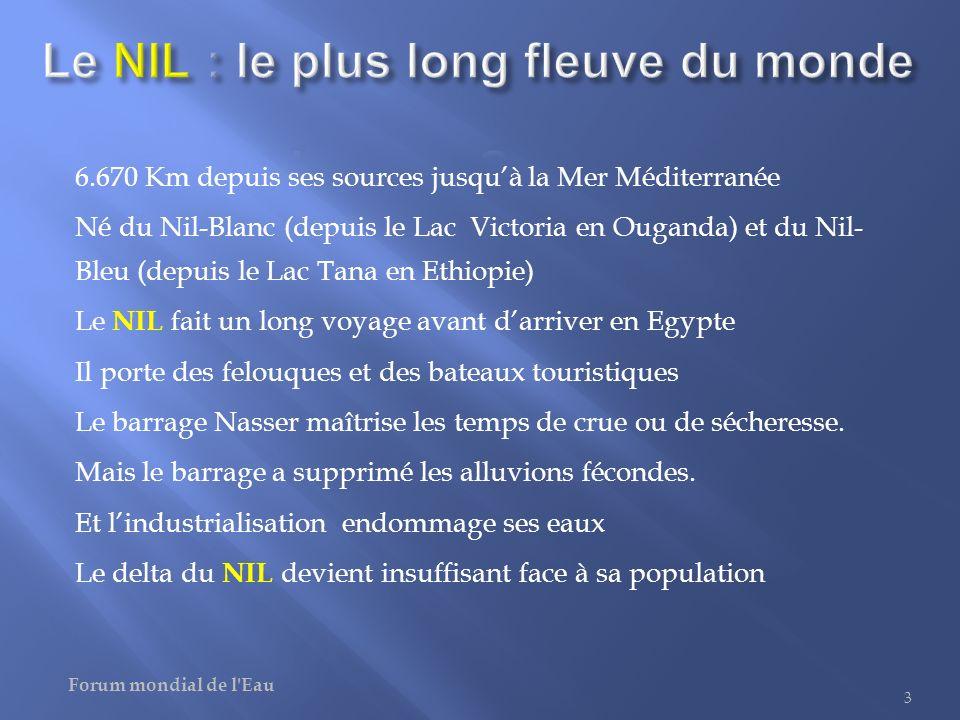 Le NIL : le plus long fleuve du monde
