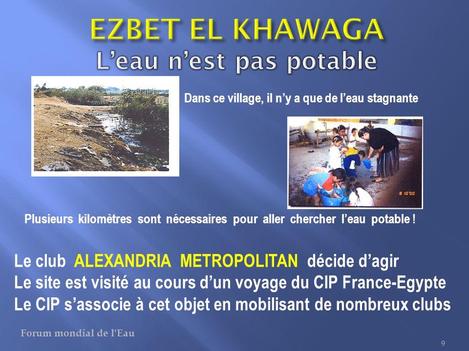 EZBET EL KHAWAGA L'eau n'est pas potable
