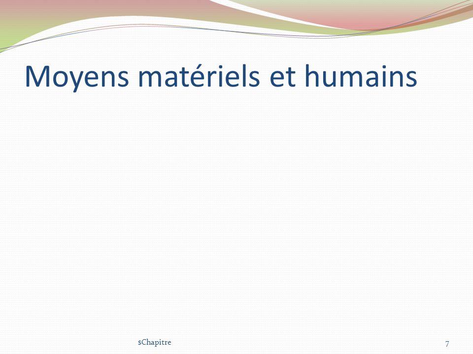 Moyens matériels et humains