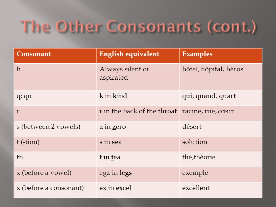 The Other Consonants (cont.)