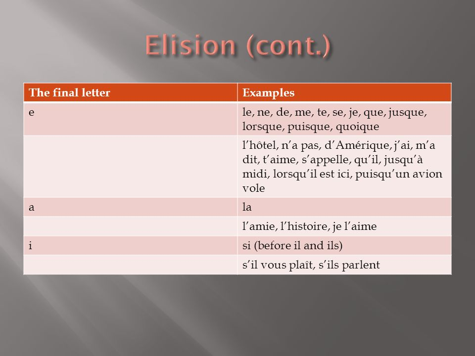 Elision (cont.) The final letter Examples e