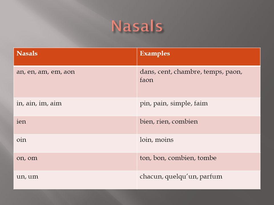 Nasals Nasals Examples an, en, am, em, aon