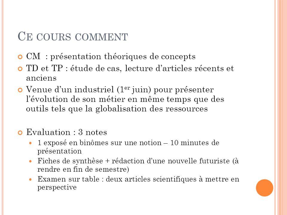 Ce cours comment CM : présentation théoriques de concepts
