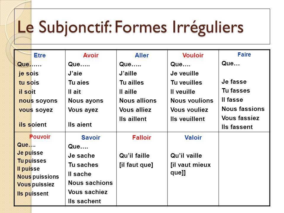 Le Subjonctif: Formes Irréguliers