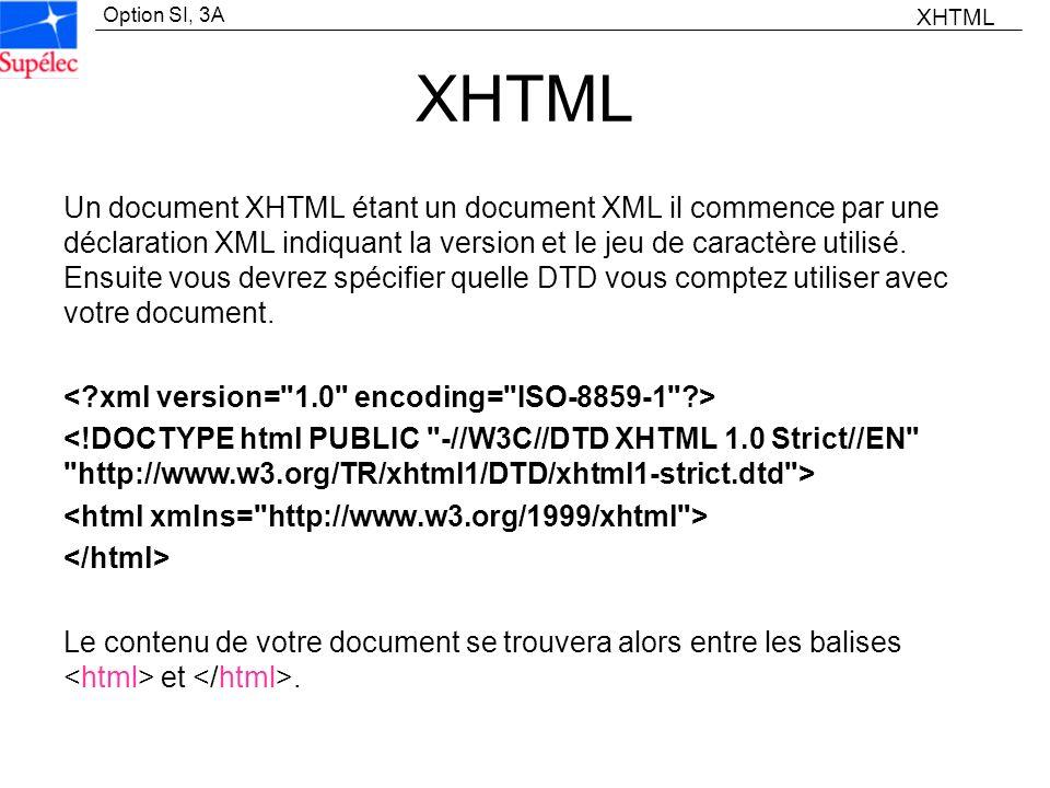 XHTML XHTML.