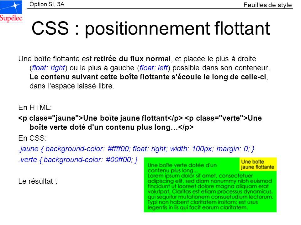CSS : positionnement flottant