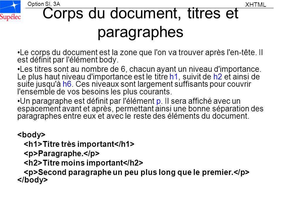 Corps du document, titres et paragraphes